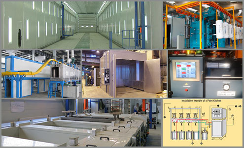 Surface Coating Plants